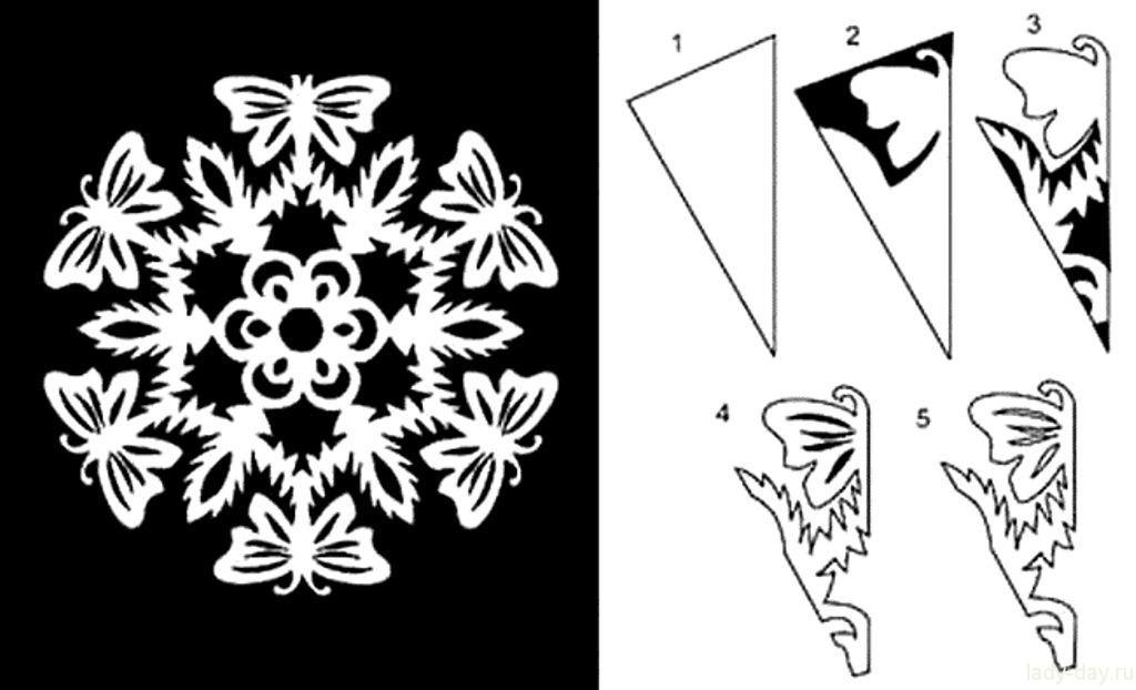 Как сделать снежинку на новый год 2016