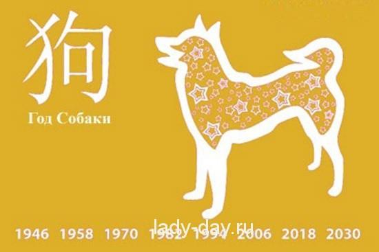 Год собаки по китайскому календарю